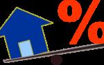 Рефинансирование (перекредитование) ипотеки в Сбербанке, Россельхозбанке и других банках — что выгоднее