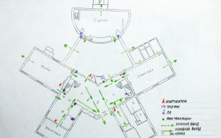 Технический план квартиры или здания, помещения: что это и как оформить, составить