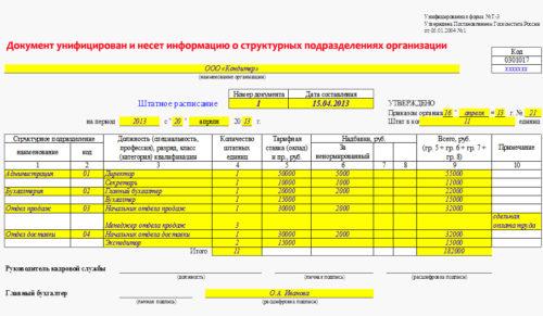 Пример штатного расписания управляющей компании или ТСЖ.