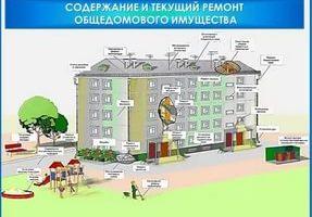 Содержание и техническое обслуживание жилого дома что туда входит